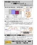 神奈川県6/22節電チャレンジ3