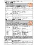 神奈川県6/22節電チャレンジ4